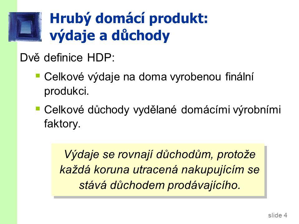 slide 25 ČR: EX a IM 1995-2011, podíl na HDP, běžné ceny) Zdroj: ČSÚ
