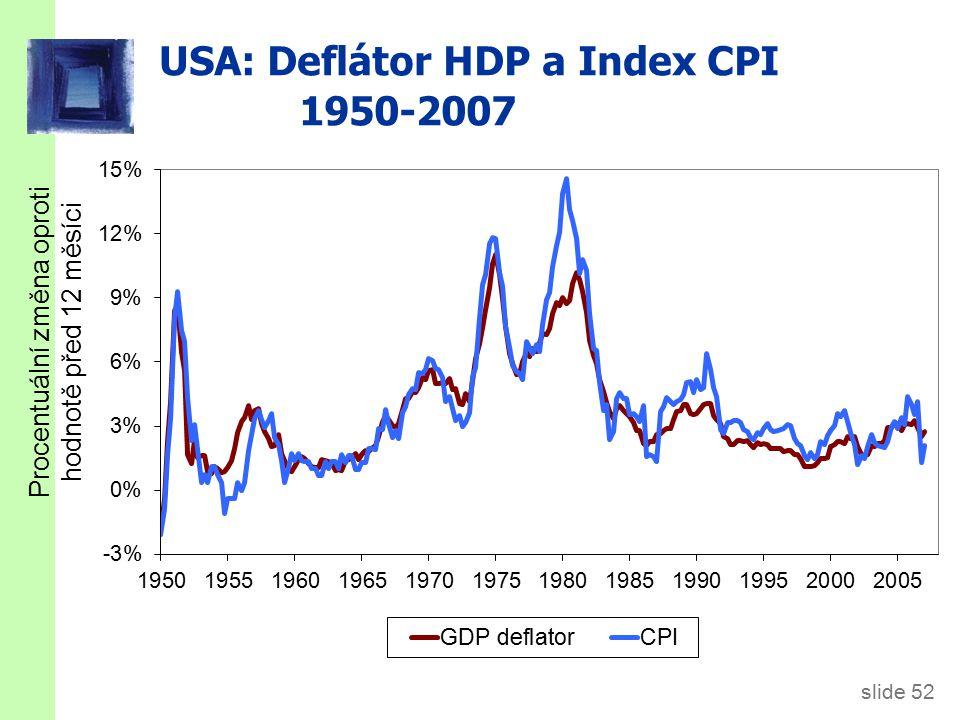 slide 52 USA: Deflátor HDP a Index CPI 1950-2007 Procentuální změna oproti hodnotě před 12 měsíci