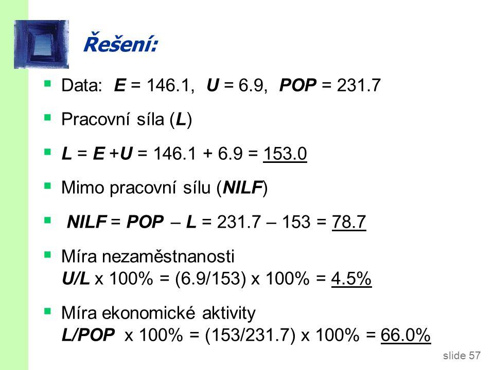 slide 57 Řešení:  Data: E = 146.1, U = 6.9, POP = 231.7  Pracovní síla (L)  L = E +U = 146.1 + 6.9 = 153.0  Mimo pracovní sílu (NILF)  NILF = POP – L = 231.7 – 153 = 78.7  Míra nezaměstnanosti U/L x 100% = (6.9/153) x 100% = 4.5%  Míra ekonomické aktivity L/POP x 100% = (153/231.7) x 100% = 66.0%