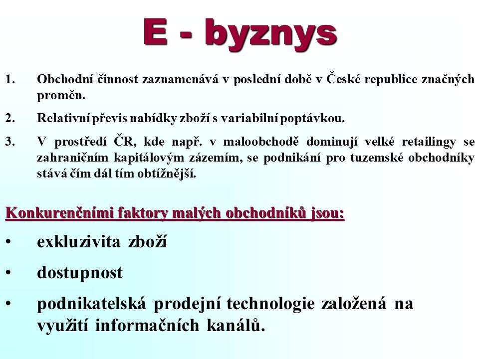 E - byznys 1.Obchodní činnost zaznamenává v poslední době v České republice značných proměn. 2.Relativní převis nabídky zboží s variabilní poptávkou.