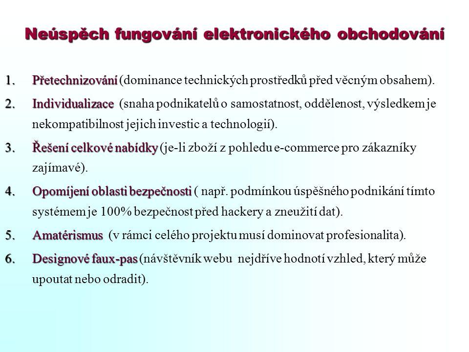 Neúspěch fungování elektronického obchodování 1.Přetechnizování 1.Přetechnizování (dominance technických prostředků před věcným obsahem). 2.Individual
