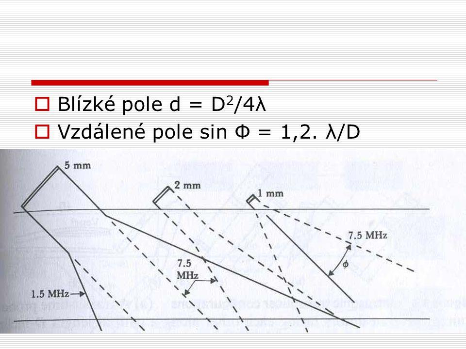  Blízké pole d = D 2 /4λ  Vzdálené pole sin Φ = 1,2. λ/D