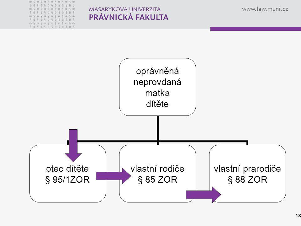 www.law.muni.cz ROZSAH VÝŽIVNÉHO zákon nezná objektivizaci výživného (např.
