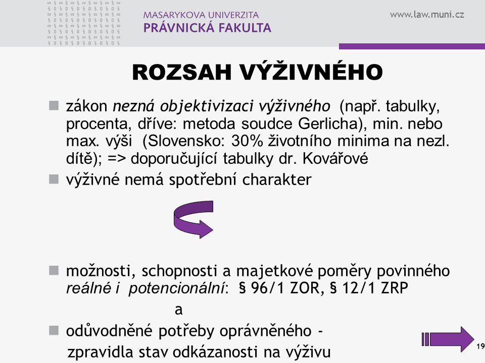 www.law.muni.cz STEJNÁ ŽIVOTNÍ ÚROVEŇ SLUŠNÁ VÝŽIVA PŘIMĚŘENÁ VÝŽIVA NUTNÁ VÝŽIVA 20