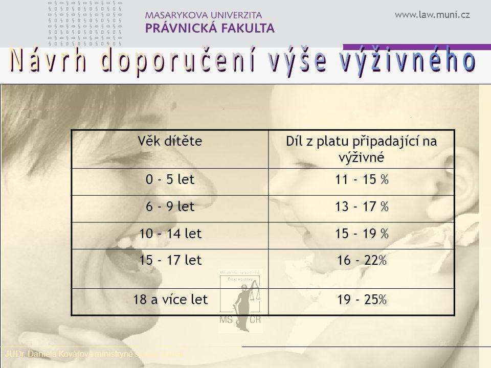 www.law.muni.cz VZNIK VYŽIVOVACÍ POVINNOSTI se vznikem rodinného statusu ze zákona obrovolnost plnění není-li plněno dobrovolně: žaloba nezletilí: návrh i ex offo 22