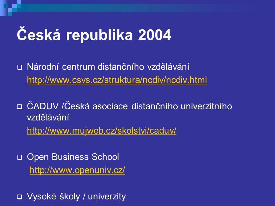Česká republika 2004  Národní centrum distančního vzdělávání http://www.csvs.cz/struktura/ncdiv/ncdiv.html  ČADUV /Česká asociace distančního univer