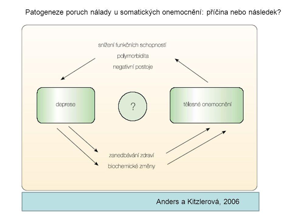 Patogeneze poruch nálady u somatických onemocnění: příčina nebo následek? Anders a Kitzlerová, 2006