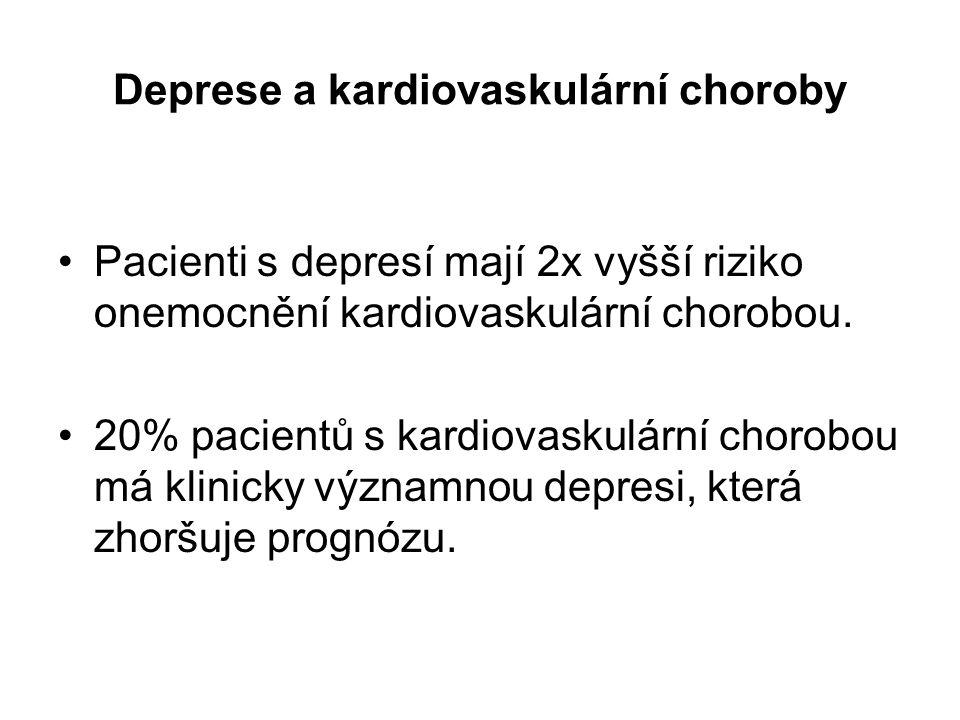 Deprese a kardiovaskulární choroby Pacienti s depresí mají 2x vyšší riziko onemocnění kardiovaskulární chorobou. 20% pacientů s kardiovaskulární choro