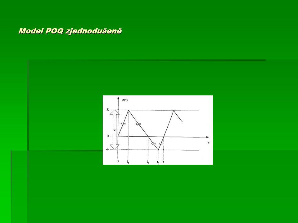 Model POQ zjednodušeně