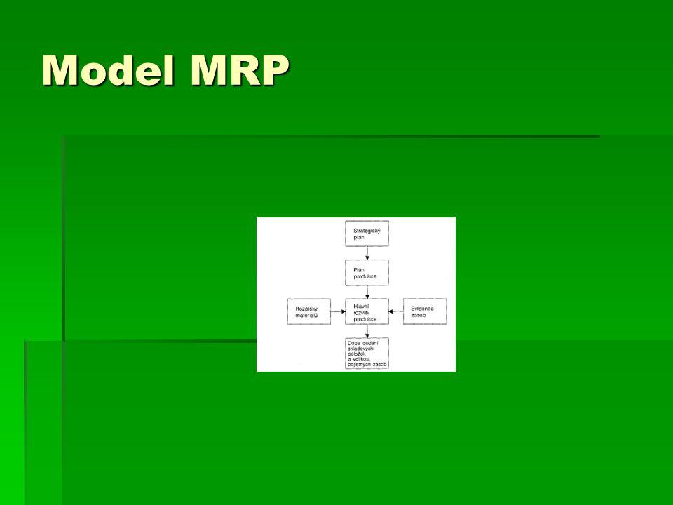 Model MRP