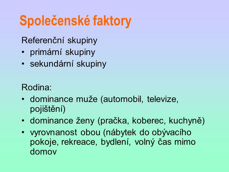 Kultura - globální obtíže jazyk gramotnost barvy gesta národní identita zákonná omezení nesprávný výrobek Chybné rekl.