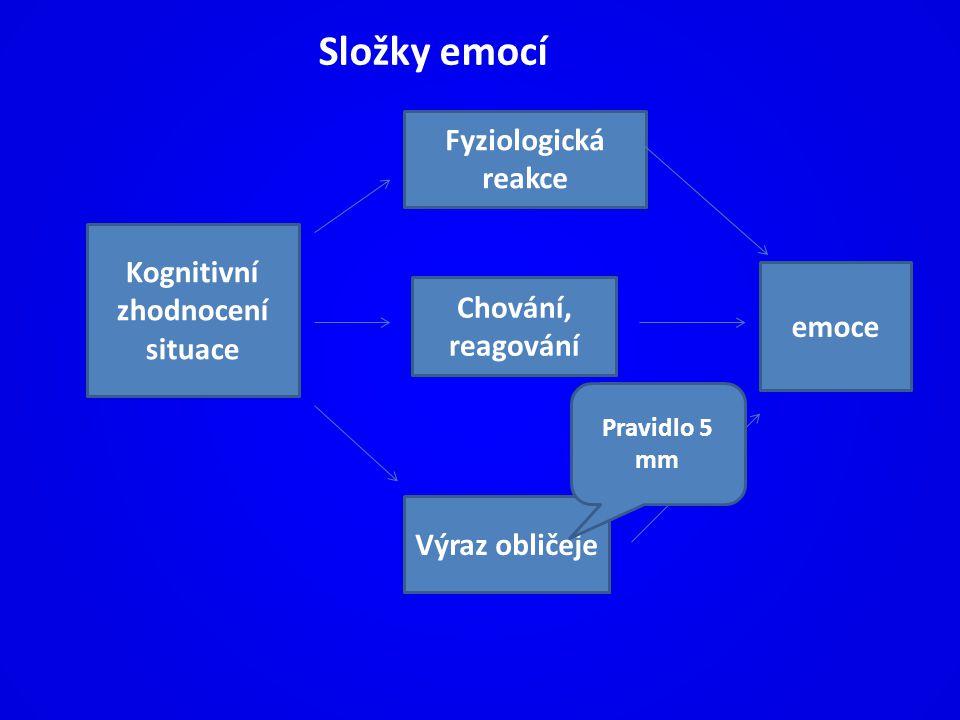 Kognitivní zhodnocení situace Fyziologická reakce Chování, reagování Výraz obličeje emoce Pravidlo 5 mm Složky emocí
