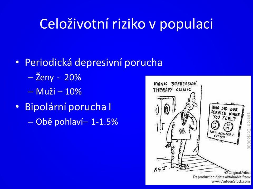 Celoživotní riziko v populaci Periodická depresivní porucha – Ženy - 20% – Muži – 10% Bipolární porucha I – Obě pohlaví– 1-1.5%