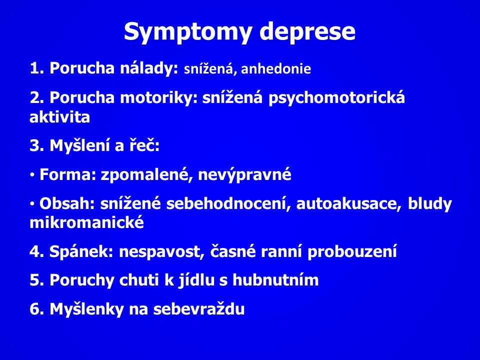 Symptomy deprese 1. Porucha nálady: snížená, anhedonie 2. Porucha motoriky: snížená psychomotorická aktivita 3. Myšlení a řeč: Forma: zpomalené, nevýp