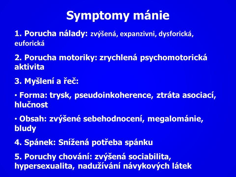 Symptomy mánie 1. Porucha nálady: zvýšená, expanzivni, dysforická, euforická 2. Porucha motoriky: zrychlená psychomotorická aktivita 3. Myšlení a řeč: