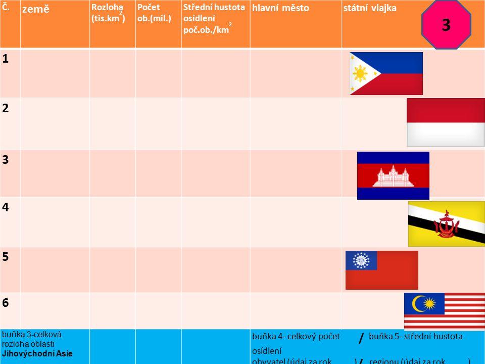 Č. země Rozloha (tis.km 2 ) Počet ob.(mil.) Střední hustota osídlení poč.ob./km 2 hlavní městostátní vlajka 1 2 3 4 5 6 buňka 3-celková rozloha oblast