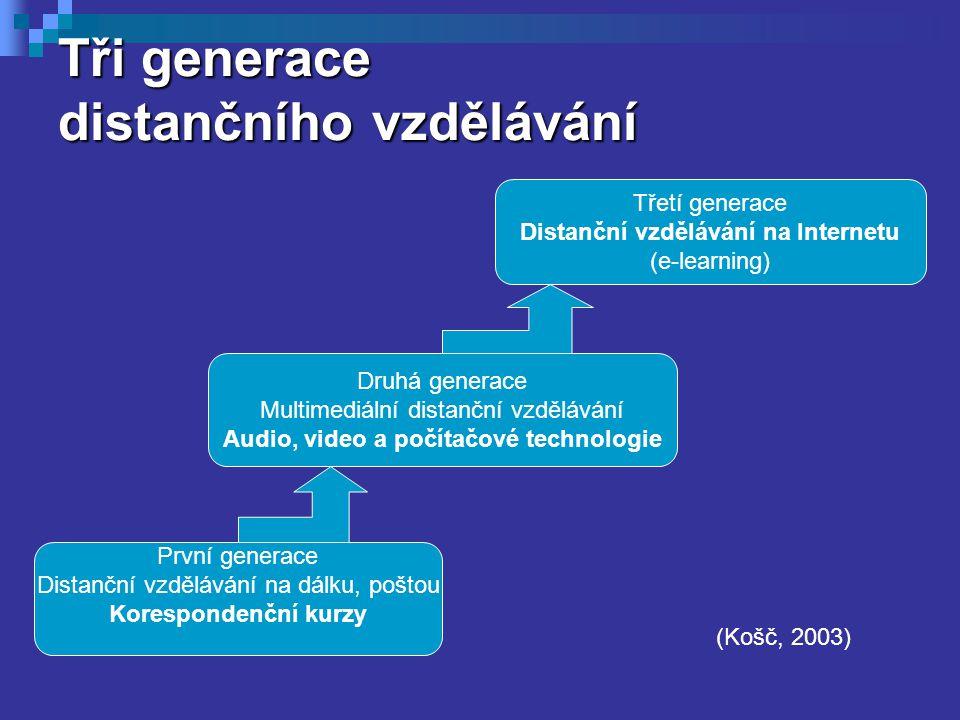 Tři generace distančního vzdělávání První generace Distanční vzdělávání na dálku, poštou Korespondenční kurzy Druhá generace Multimediální distanční v