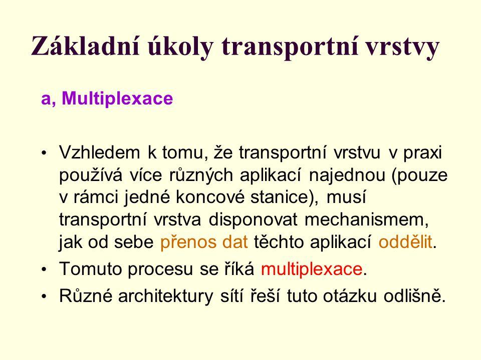 Základní úkoly transportní vrstvy a, Multiplexace Vzhledem k tomu, že transportní vrstvu v praxi používá více různých aplikací najednou (pouze v rámci jedné koncové stanice), musí transportní vrstva disponovat mechanismem, jak od sebe přenos dat těchto aplikací oddělit.
