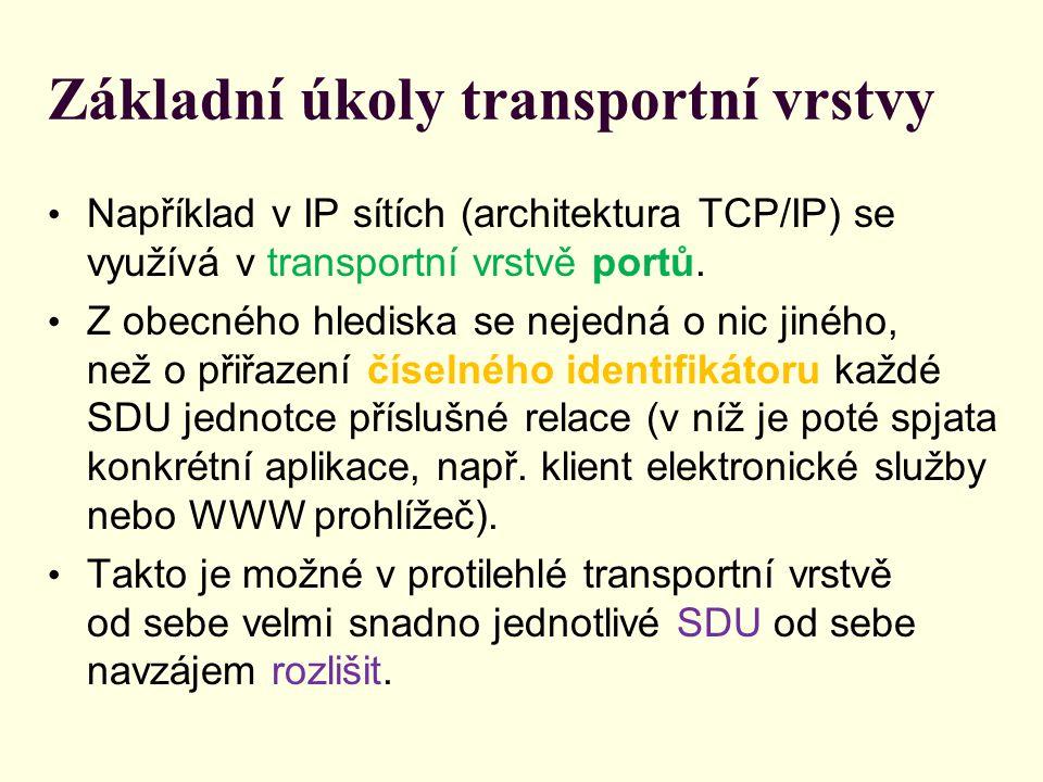 Základní úkoly transportní vrstvy Například v IP sítích (architektura TCP/IP) se využívá v transportní vrstvě portů.
