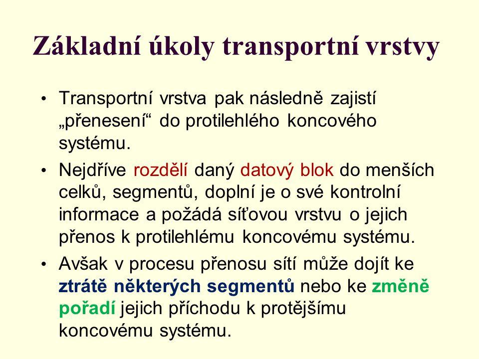 """Základní úkoly transportní vrstvy Transportní vrstva pak následně zajistí """"přenesení do protilehlého koncového systému."""
