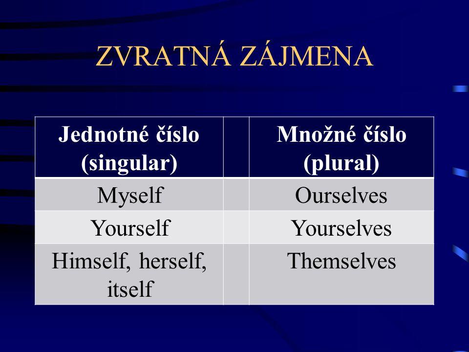 ZVRATNÁ ZÁJMENA Jednotné číslo (singular) Množné číslo (plural) MyselfOurselves YourselfYourselves Himself, herself, itself Themselves