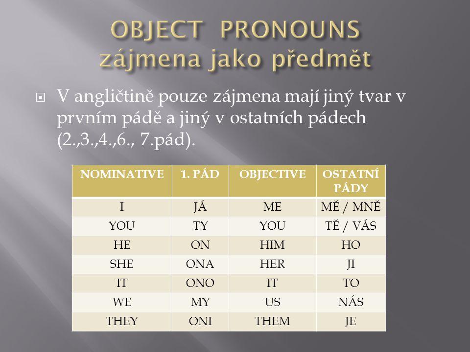  V angličtině pouze zájmena mají jiný tvar v prvním pádě a jiný v ostatních pádech (2.,3.,4.,6., 7.pád). NOMINATIVE1. PÁDOBJECTIVEOSTATNÍ PÁDY IJÁMEM