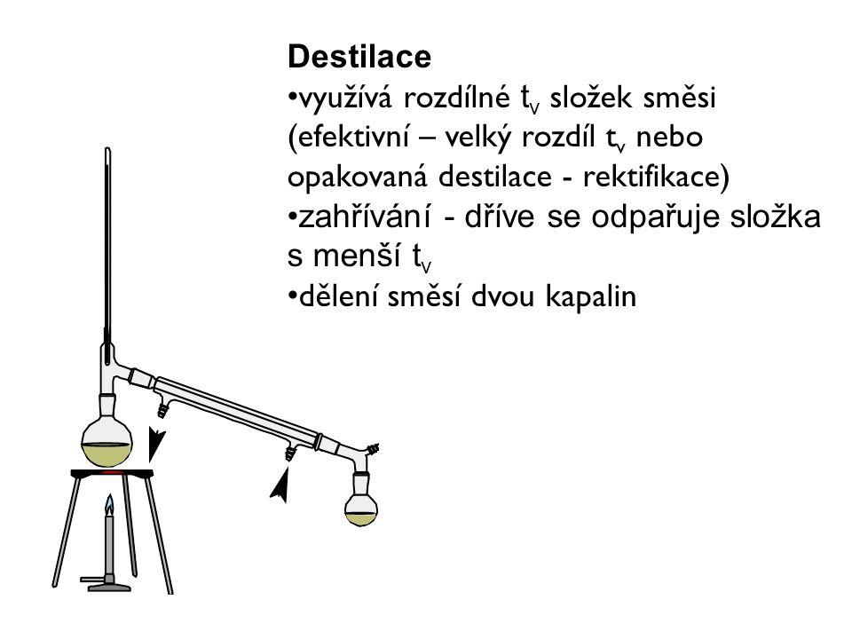 Destilace využívá rozdílné t v složek směsi (efektivní – velký rozdíl t v nebo opakovaná destilace - rektifikace) zahřívání - dříve se odpařuje složka
