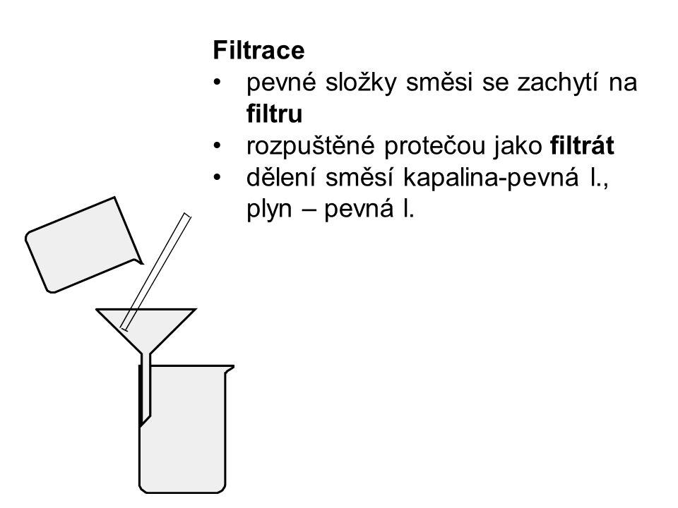 Filtrace pevné složky směsi se zachytí na filtru rozpuštěné protečou jako filtrát dělení směsí kapalina-pevná l., plyn – pevná l.