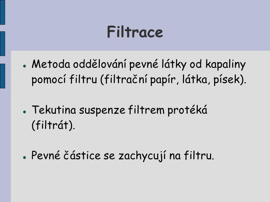 Filtrace Metoda oddělování pevné látky od kapaliny pomocí filtru (filtrační papír, látka, písek).