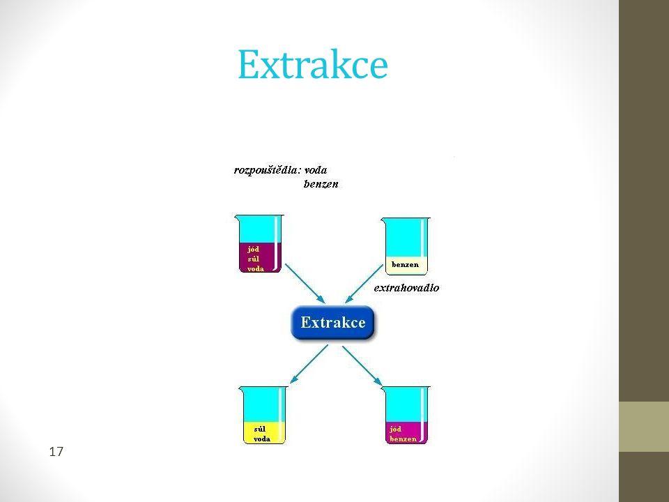 Extrakce 17