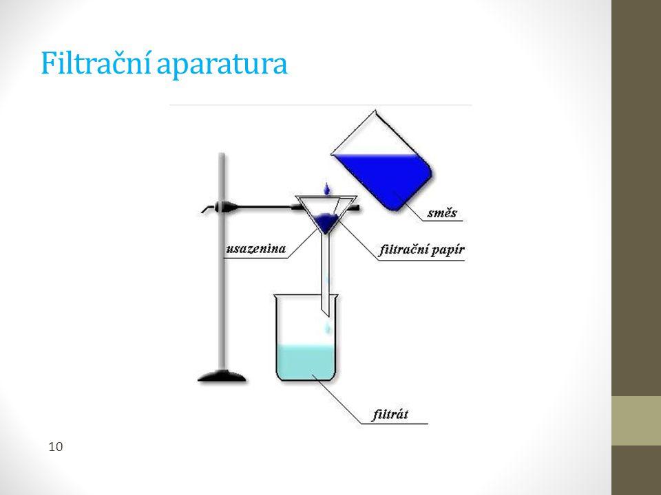 Destilace Oddělení složek na základě rozdílné teploty varu složek Destilát – kapalný produkt destilace – čistá chemická látka, obsahuje jednu složku Příklad: Destilace etanolu ze zkvašeného ovoce Oddělení lihu od vody Zpracování ropy – frakční destilace 11