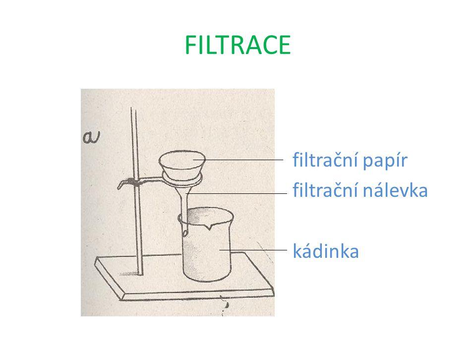 FILTRACE suspenze filtrát