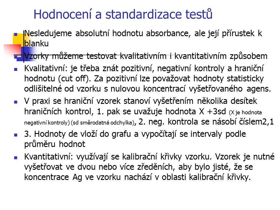 Hodnocení a standardizace testů Nesledujeme absolutní hodnotu absorbance, ale její přírustek k blanku Vzorky můžeme testovat kvalitativním i kvantitat