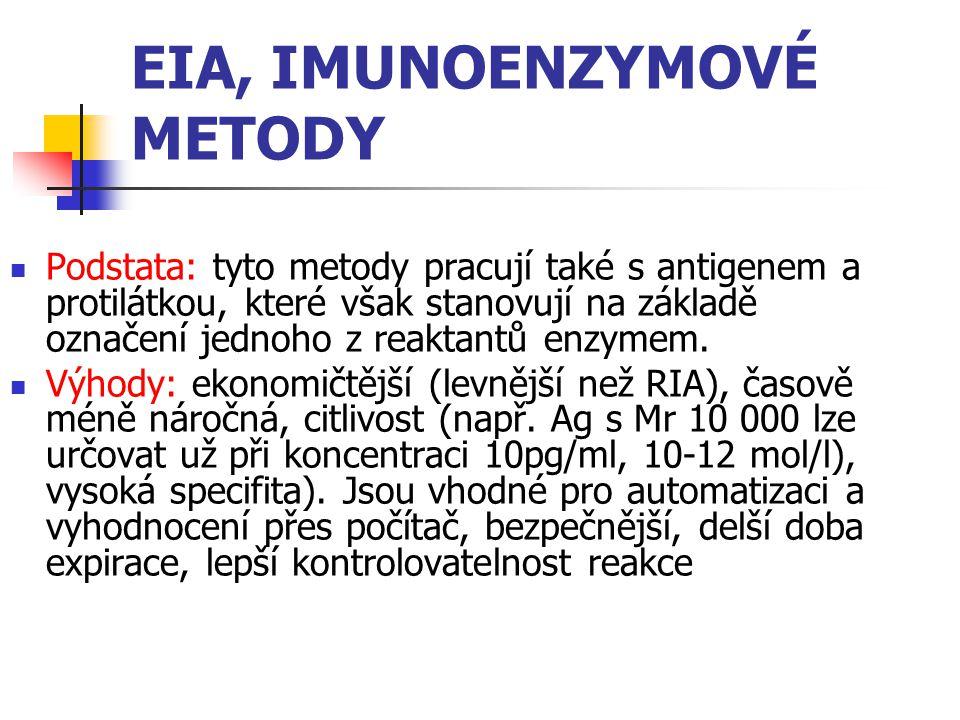 EIA, IMUNOENZYMOVÉ METODY Podstata: tyto metody pracují také s antigenem a protilátkou, které však stanovují na základě označení jednoho z reaktantů e