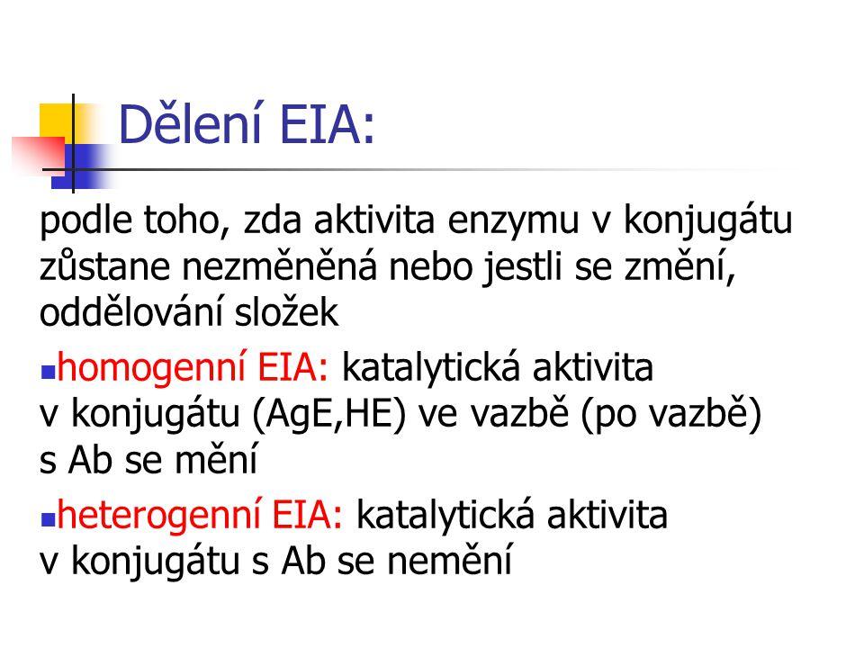 Dělení EIA: podle toho, zda aktivita enzymu v konjugátu zůstane nezměněná nebo jestli se změní, oddělování složek homogenní EIA: katalytická aktivita