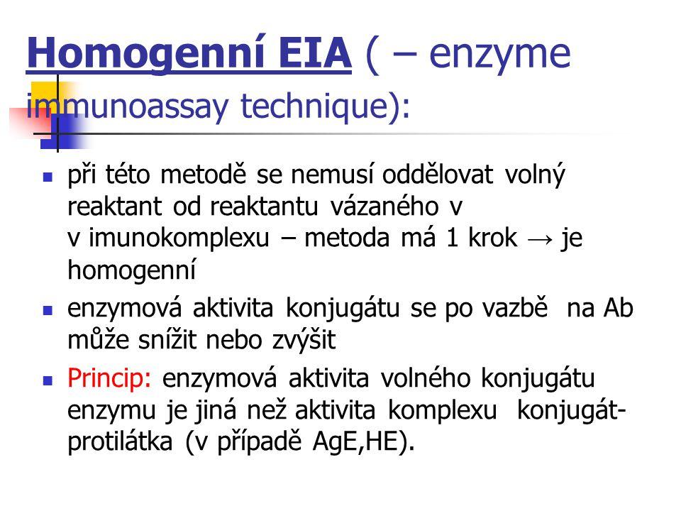 Homogenní EIA ( – enzyme immunoassay technique): při této metodě se nemusí oddělovat volný reaktant od reaktantu vázaného v v imunokomplexu – metoda m