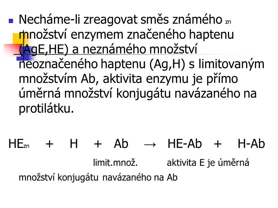 Necháme-li zreagovat směs známého zn množství enzymem značeného haptenu (AgE,HE) a neznámého množství neoznačeného haptenu (Ag,H) s limitovaným množst