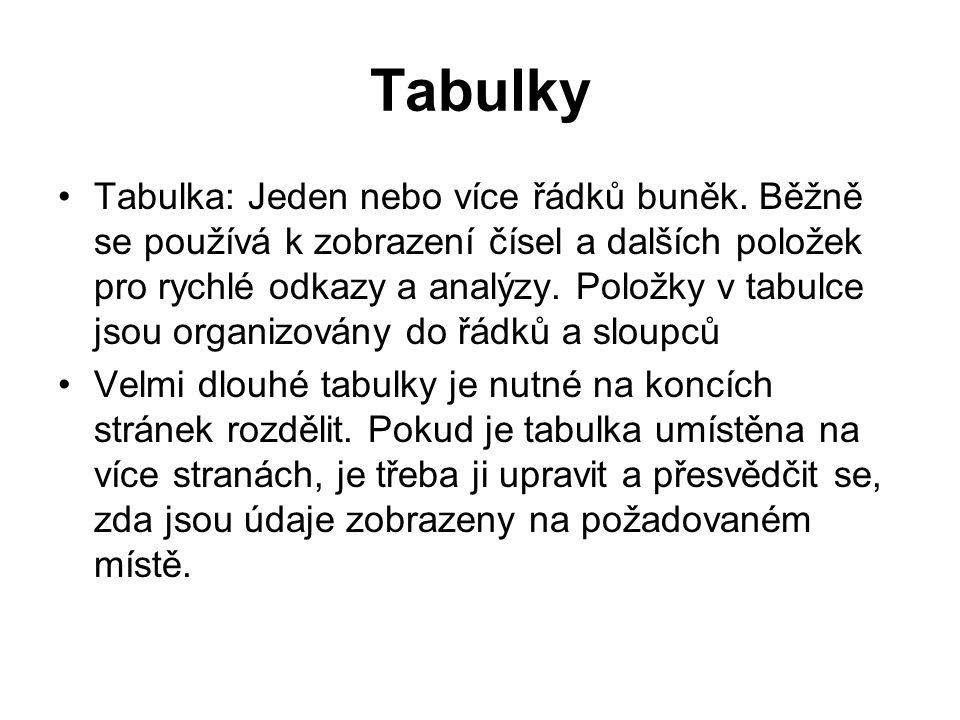 Tabulky Tabulka: Jeden nebo více řádků buněk.
