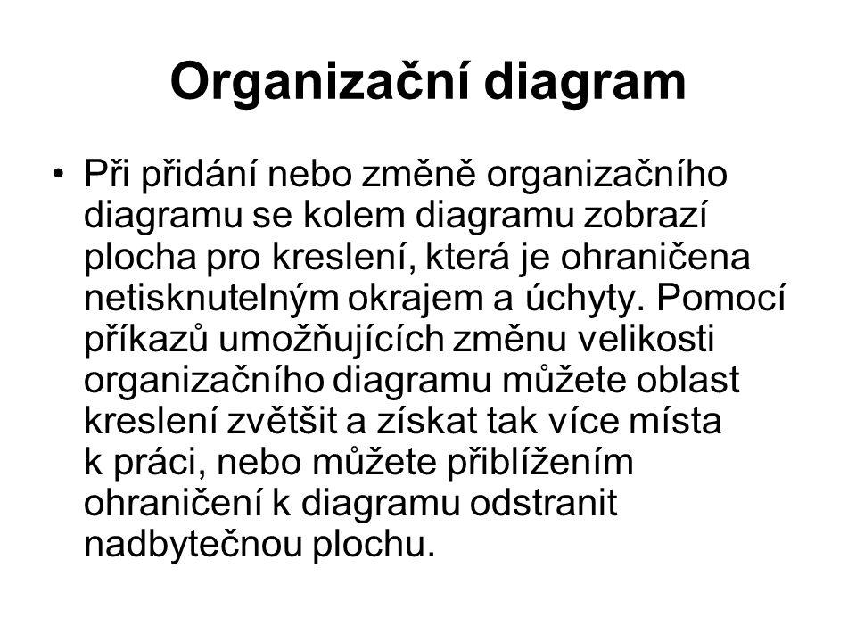 Organizační diagram Při přidání nebo změně organizačního diagramu se kolem diagramu zobrazí plocha pro kreslení, která je ohraničena netisknutelným okrajem a úchyty.