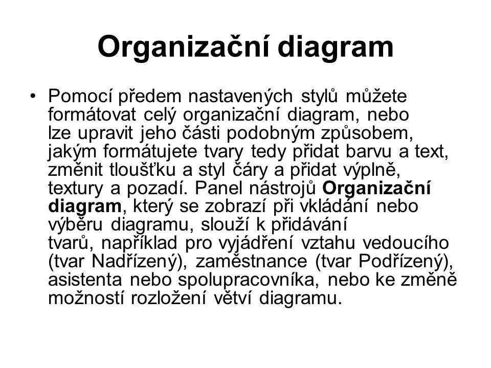 Organizační diagram Pomocí předem nastavených stylů můžete formátovat celý organizační diagram, nebo lze upravit jeho části podobným způsobem, jakým formátujete tvary tedy přidat barvu a text, změnit tloušťku a styl čáry a přidat výplně, textury a pozadí.