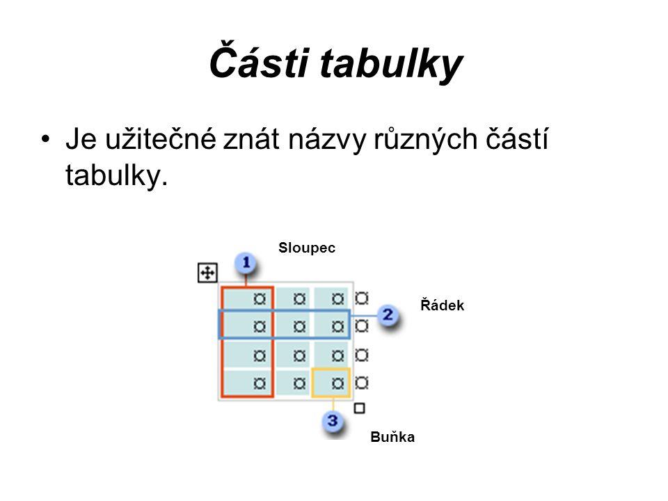 Části tabulky Je užitečné znát názvy různých částí tabulky. Sloupec Řádek Buňka