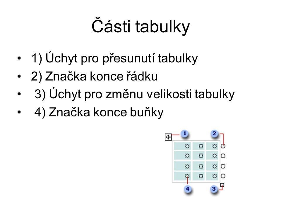 Části tabulky 1) Úchyt pro přesunutí tabulky 2) Značka konce řádku 3) Úchyt pro změnu velikosti tabulky 4) Značka konce buňky