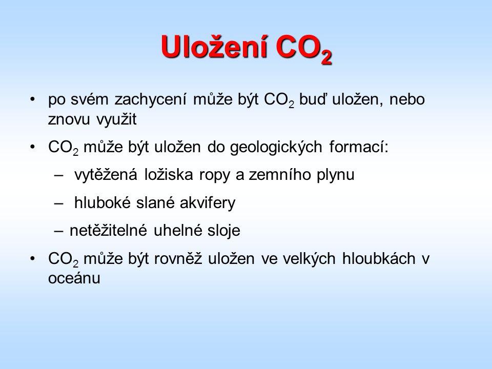 Uložení CO 2 po svém zachycení může být CO 2 buď uložen, nebo znovu využit CO 2 může být uložen do geologických formací: – vytěžená ložiska ropy a zemního plynu – hluboké slané akvifery –netěžitelné uhelné sloje CO 2 může být rovněž uložen ve velkých hloubkách v oceánu