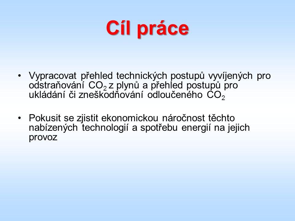 Cíl práce Vypracovat přehled technických postupů vyvíjených pro odstraňování CO 2 z plynů a přehled postupů pro ukládání či zneškodňování odloučeného CO 2 Pokusit se zjistit ekonomickou náročnost těchto nabízených technologií a spotřebu energií na jejich provoz