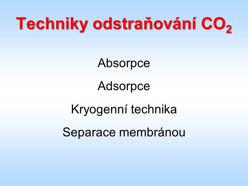 Techniky odstraňování CO 2 Absorpce Adsorpce Kryogenní technika Separace membránou