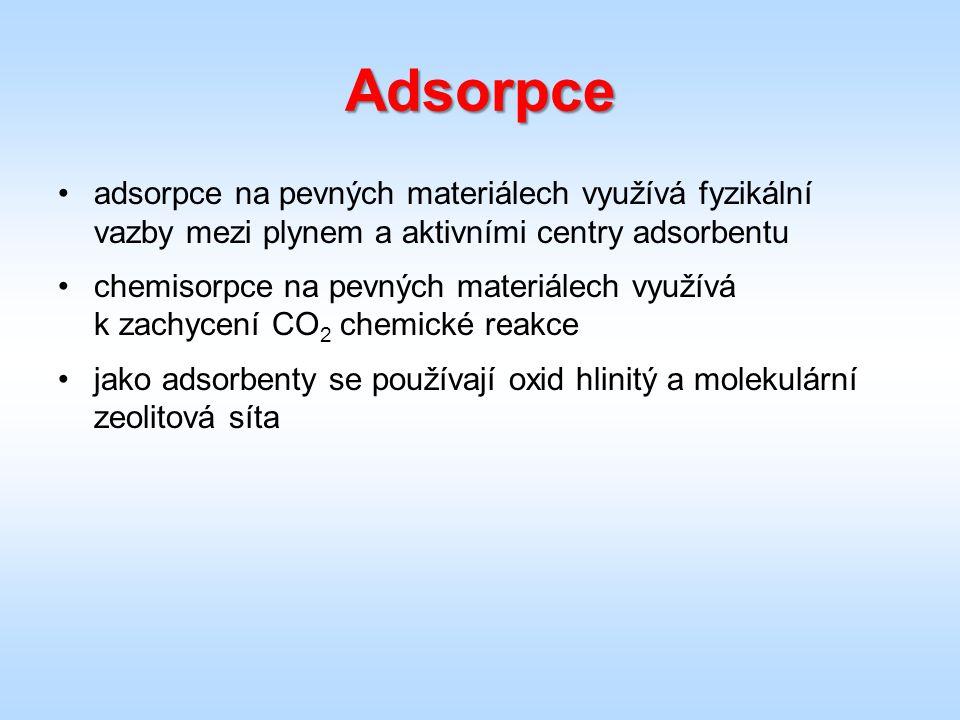 Adsorpce adsorpce na pevných materiálech využívá fyzikální vazby mezi plynem a aktivními centry adsorbentu chemisorpce na pevných materiálech využívá k zachycení CO 2 chemické reakce jako adsorbenty se používají oxid hlinitý a molekulární zeolitová síta
