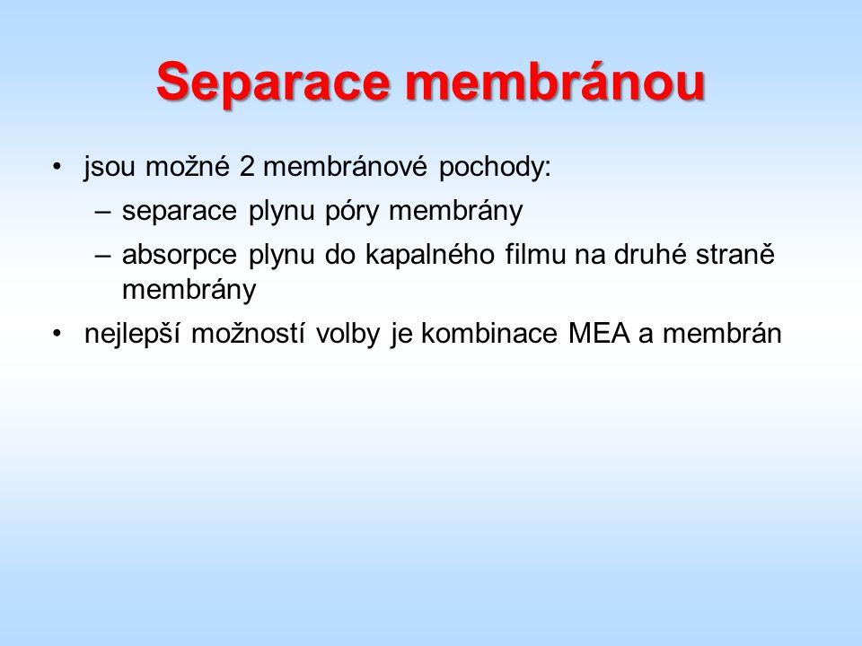 Separace membránou jsou možné 2 membránové pochody: –separace plynu póry membrány –absorpce plynu do kapalného filmu na druhé straně membrány nejlepší možností volby je kombinace MEA a membrán
