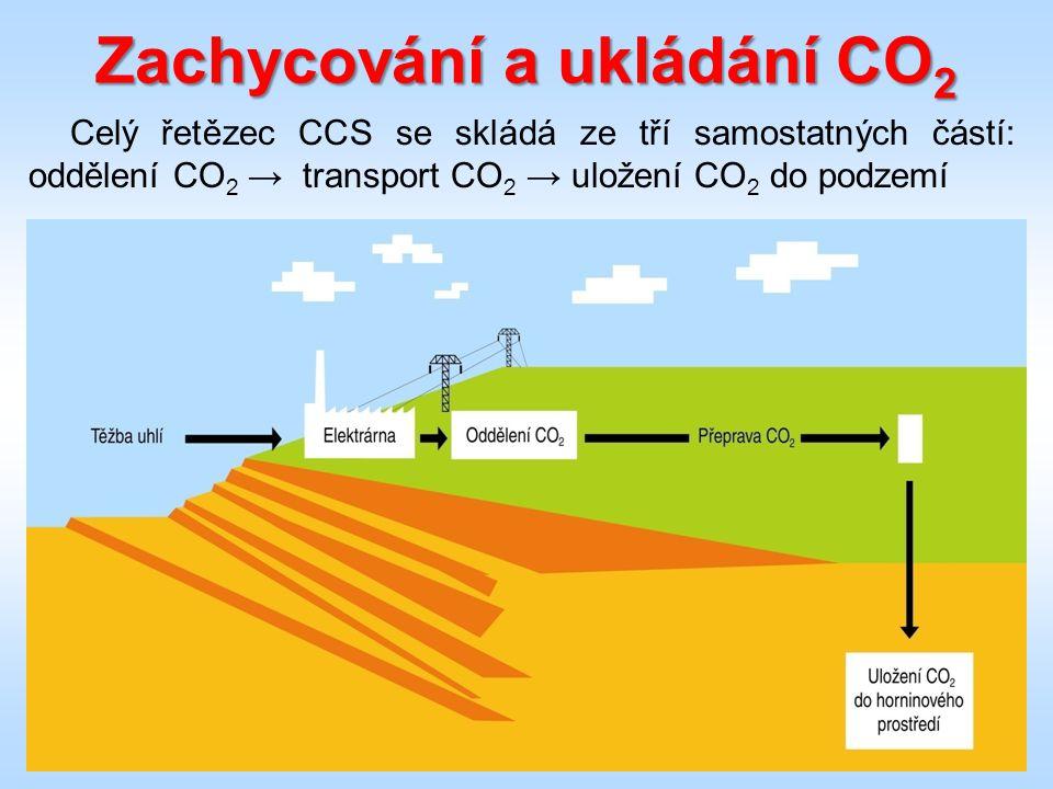 Zachycování a ukládání CO 2 Celý řetězec CCS se skládá ze tří samostatných částí: oddělení CO 2 → transport CO 2 → uložení CO 2 do podzemí