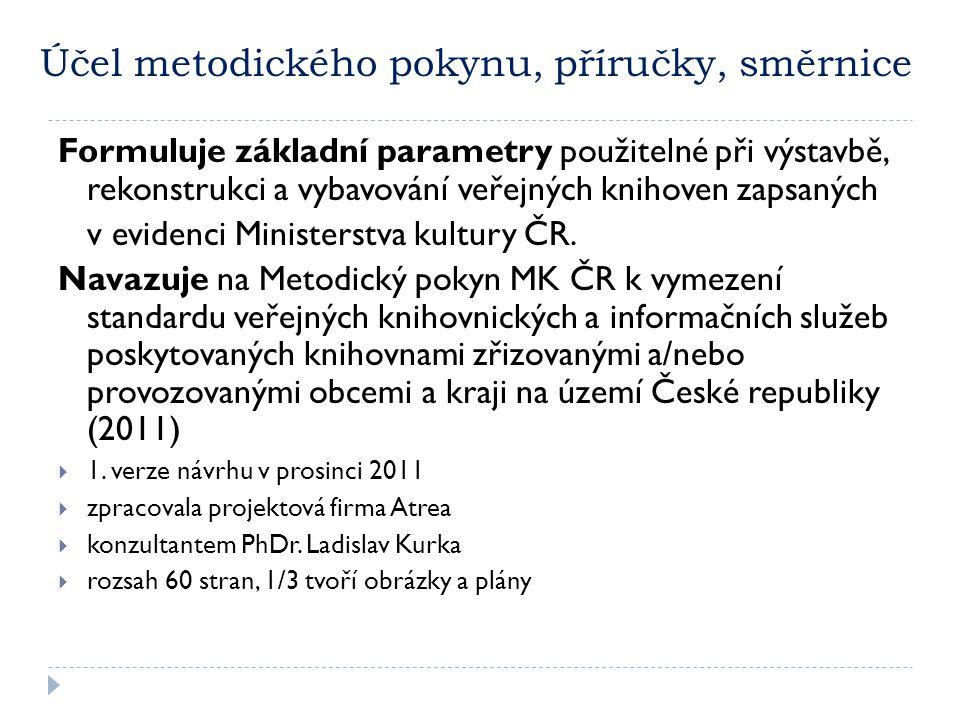 Účel metodického pokynu, příručky, směrnice Formuluje základní parametry použitelné při výstavbě, rekonstrukci a vybavování veřejných knihoven zapsaný