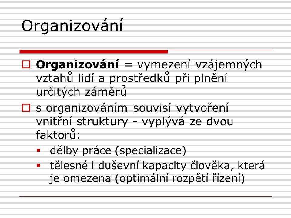 Organizování  Organizování = vymezení vzájemných vztahů lidí a prostředků při plnění určitých záměrů  s organizováním souvisí vytvoření vnitřní struktury - vyplývá ze dvou faktorů:  dělby práce (specializace)  tělesné i duševní kapacity člověka, která je omezena (optimální rozpětí řízení)